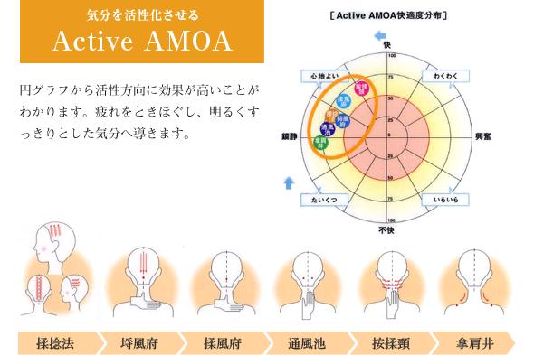 気分を活性化させるActive AMOA